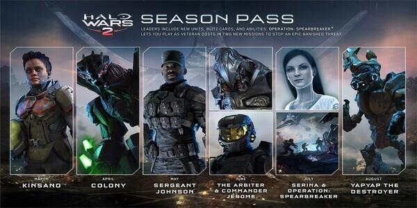 Gameplay de Halo Wars 2